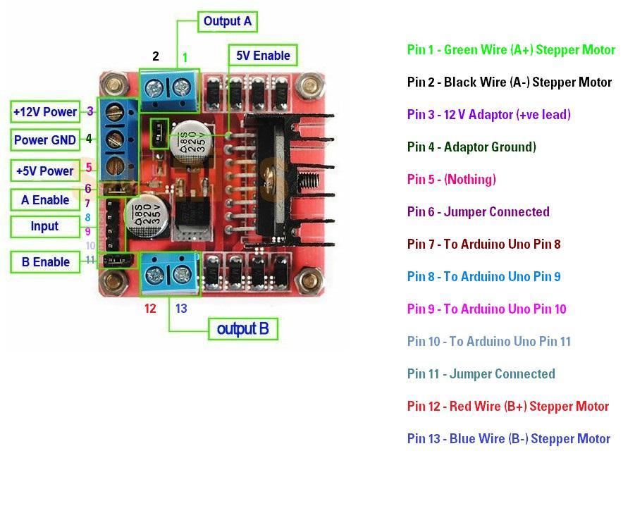 Sơ đồ kết nối L298 với arduino và động cơ bước