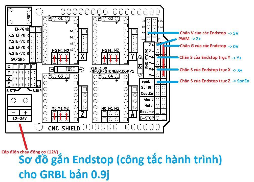Sơ đồ chân Sheild CNC V3