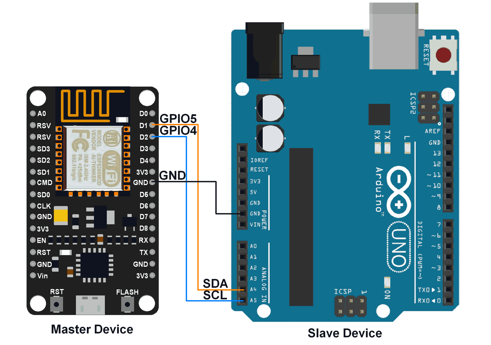 NodeMCU I2C với Arduino IDE - Giao tiếp Arduino với NodeMCU thông qua I2C