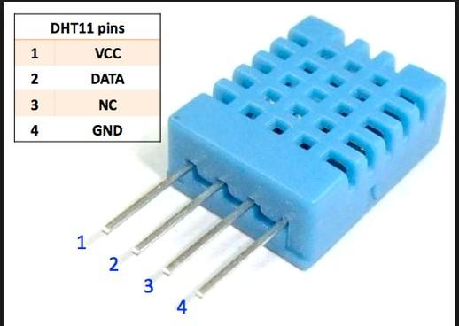 DHT11 cảm biến nhiệt độ, độ ẩm