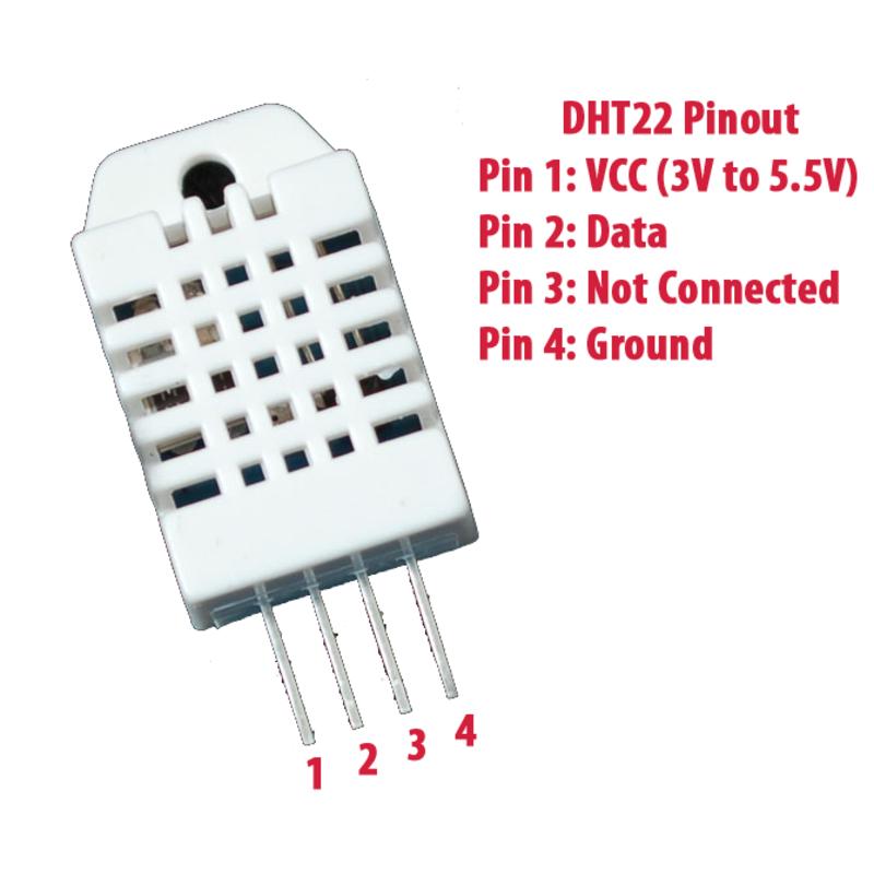 So sánh DHT11 và DHT22 Cảm biến đo nhiệt độ và độ ẩm DHTxx
