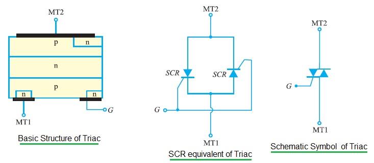 Sơ đồ cấu tạo Triac