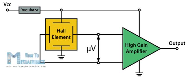Sơ đồ cảm biến hall có đầu ra analog