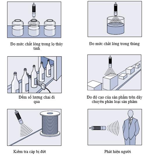 Một số ứng dụng sử dụng cảm biến siêu âm