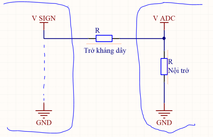 Tại sao lại cần bộ đệm cho tín hiệu analog?