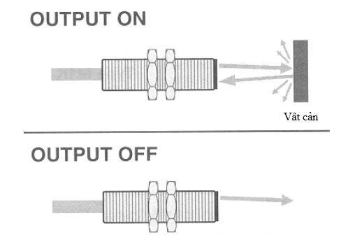 Cảm biến quang phản xạ