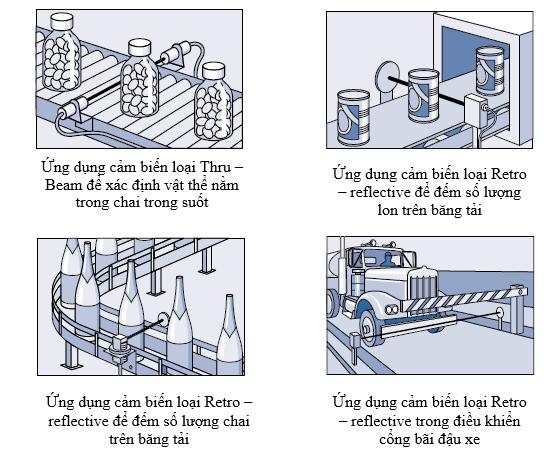 Ứng dụng của các loại cảm biến quang