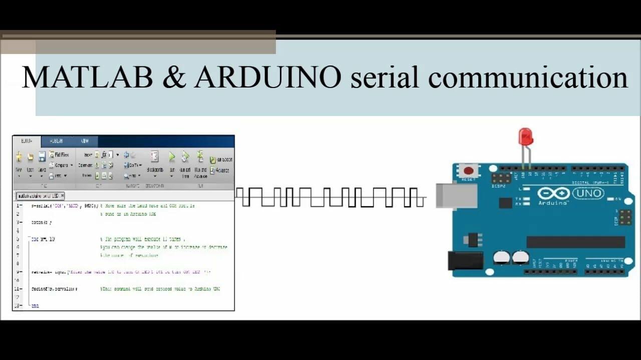 Tài liệu giao tiếp Arduino và Matlab