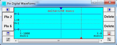 Phần mềm học Arduino: Giao diện cửa sổ Pin Digital WaveForms