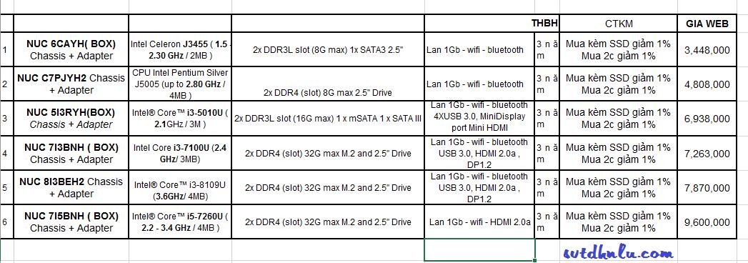 File Excel sau khi chuyển đổi pdf với ABBYY FineReader Pro
