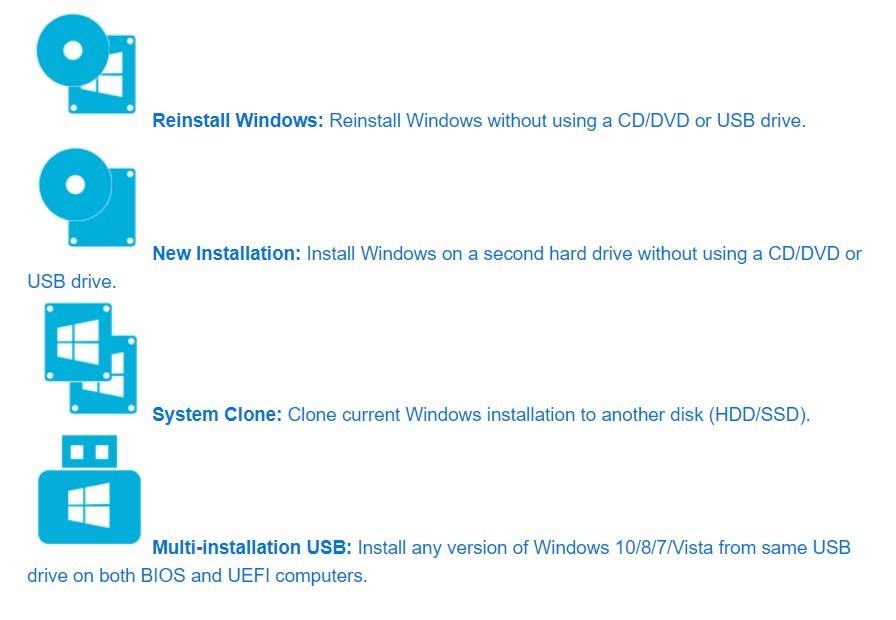 hướng dẫn cài win, clone HĐH sang ổ cứng HDD SDD khác, tạo multi usb đơn giản